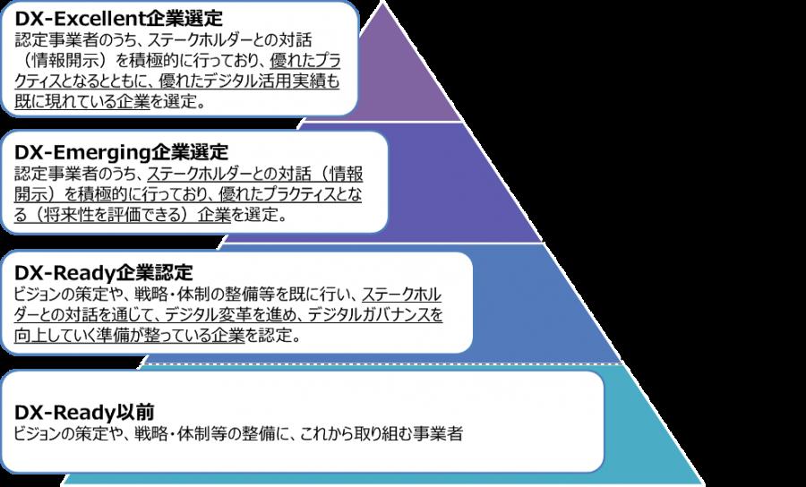 企業選定のイメージ