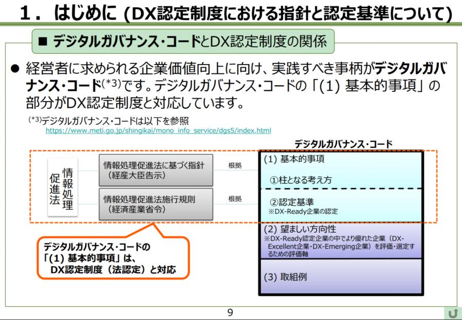 DX認定制度における方針と認定基準